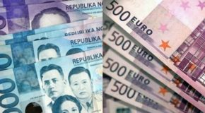 Peso-Euro Dollar Exchange Rate For Today February 22, 2020 (Saturday)